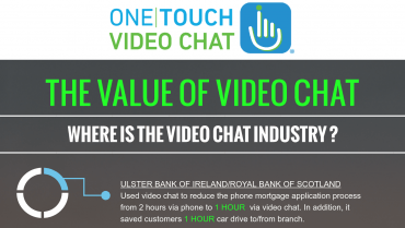 The Value of Video Chat for the Bank of the Future