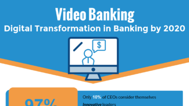 Digital Transformation in Banking by 2020 Infographic